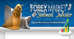 Forex Market Sentiment Coupon Codes